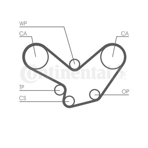 Zahnriemen Continental Ctam CT584 für Porsche